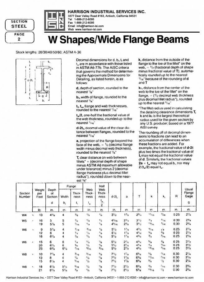 Harrison Industrial Services Inc. Steel Catalog Page 2