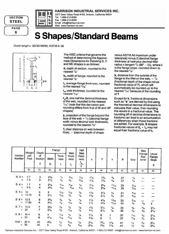 Harrison Industrial Services Inc. Steel Catalog Page 8