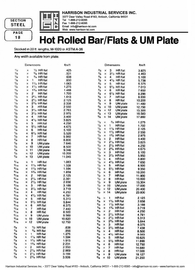 Harrison Industrial Services Inc. Steel Catalog Page 18
