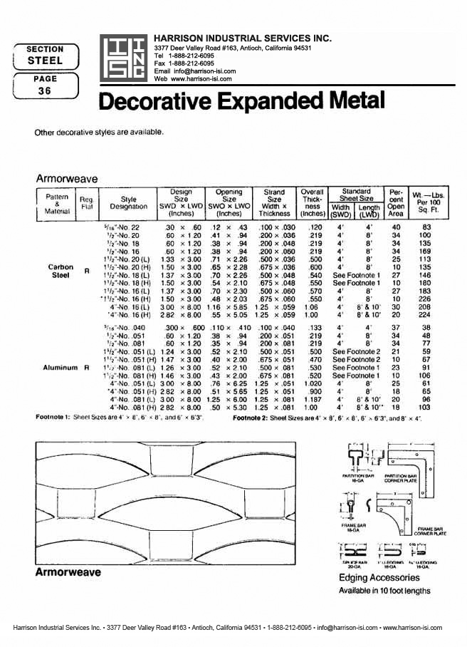 Harrison Industrial Services Inc. Steel Catalog Page 36